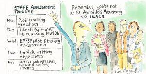 Teacher burn-out